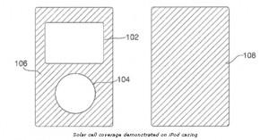 iphone-ipod-solarzellen-gehaeuse