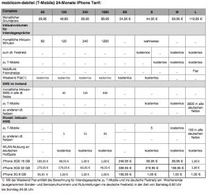 mobilcom-debitel (T-Mobile) 24 Monate iPhone Tarif