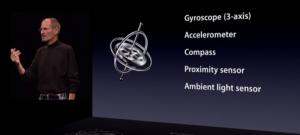 iPad 2 mit 3-Achsen-Gyroskop?