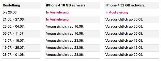Telekom Deutschland zur iPhone 4 Liefersituation