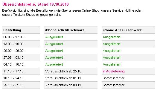 T-Mobile: Informationen zur iPhone 4 Lieferzeit