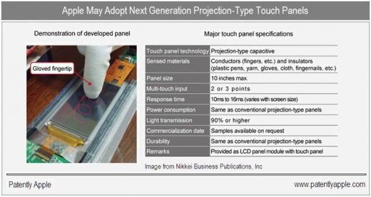 """Bekommt vielleicht schon das iPhone 5 einen Handschuh-kompatiblen Touchscreen? """"Projection-type capacitive"""" ist das Schlüsselwort!"""