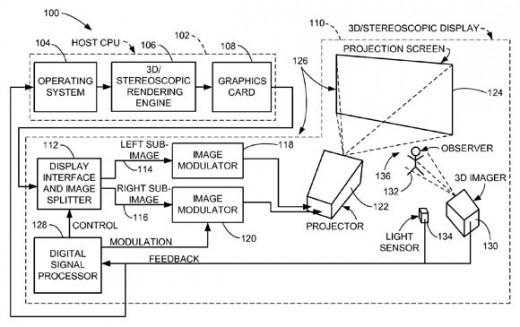 Neues 3D-Patent von Apple