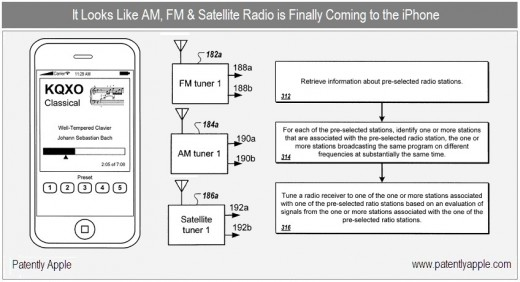 Apple-Patent für UKW-Radio-Umsetzung in einem zukünftigen iPhone