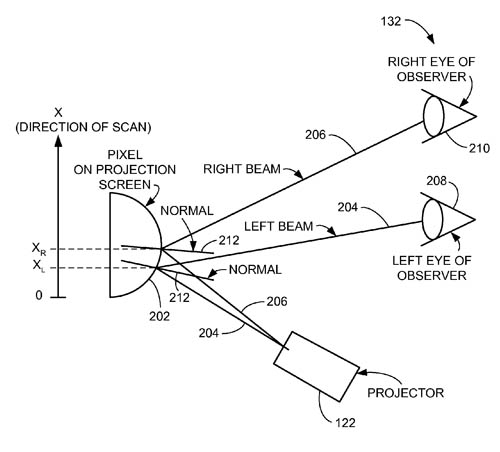 Neues 3D-Display-Patent von Apple
