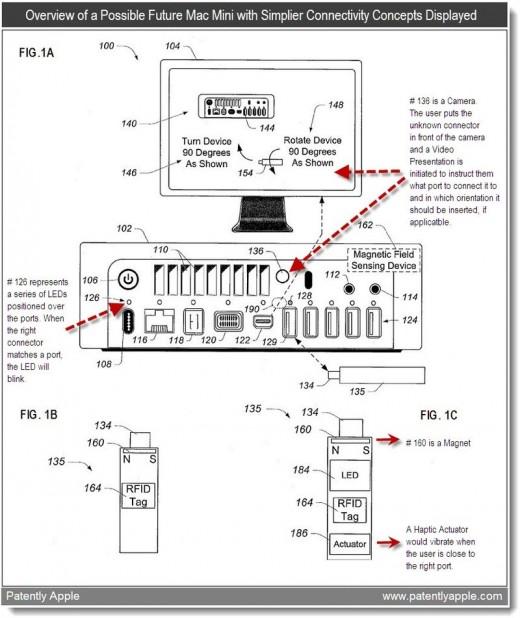 Apple-Patent: Benutzerfreundliche Stecker