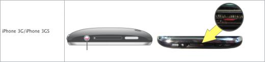 iPhone 3G Feuchtigkeitsindikatoren