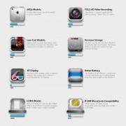Infografik: Alle Gerüchte zum iPhone 5