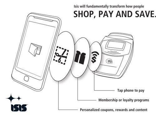 NFC: iPhone als Bezahlsystem, doch erst im iPhone 6?