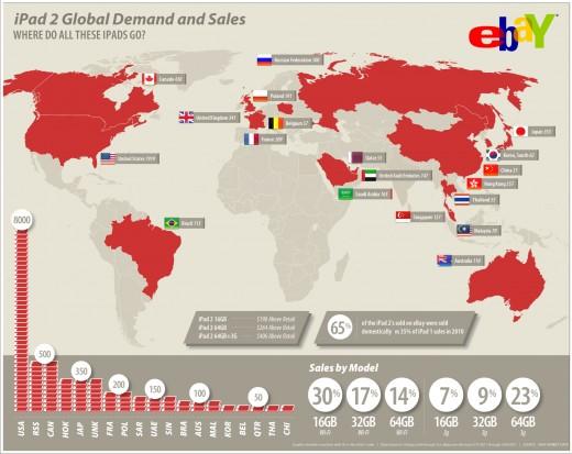 Infografik: Internationaler iPad 2 Export via eBay