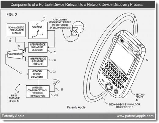 Apple Patent: Magnetfeld-Signatur und Ultraschall-Geflüster für schnelle Kontaktaufnahme