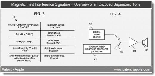 Apple Patent: Erzeugen von magnetischen Signaturen über Ultraschall-Signale