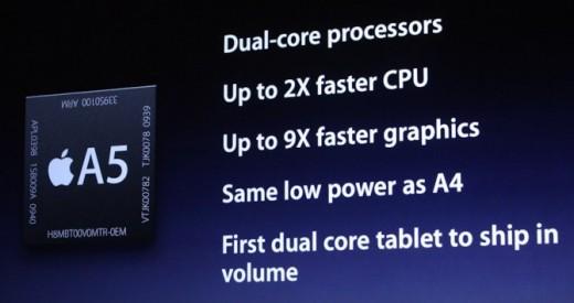Der Apple A5 Dual Core Prozessor