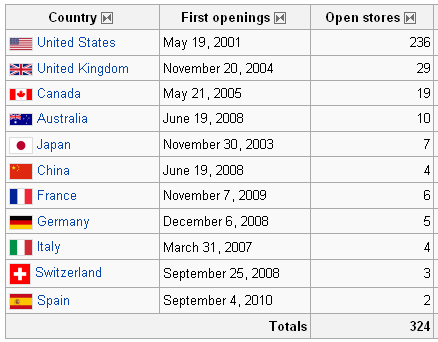 Wikipedia: Apple Stores in der Welt