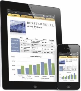 iWork auch am iPhone, iPad und iPod Touch
