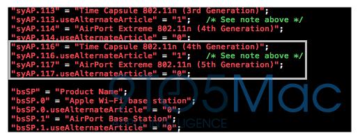 Neue Generationen von Time Capsule und AirPort Extreme bereits in aktueller Software unterstützt.