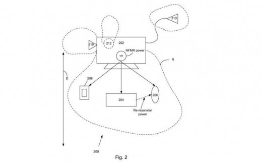 Apple-Patent: Zukünftige iMacs als kabellose Stromquelle für iPhone & Co.
