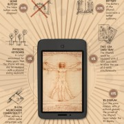 Infografik: Alle iPhone 5 Gerüchte im Retro-Style
