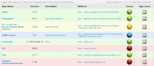 RoaringApps: Welche Apps sind mit OS X Lion kompatibel?