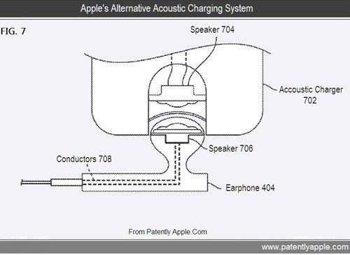 Schall-Basis Methode - Handy aufladen per Kopfhörer