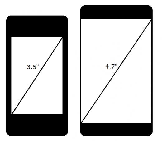iPhone 4 mit 3,5 Zoll Display (links) und hypothetisches iPhone 5 mit 4,7 Zoll Display (rechts)