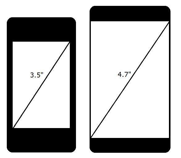 displaygr en im vergleich so sieht ein 4 7 zoll iphone 5 neben einem 3 5 zoll iphone 4 aus. Black Bedroom Furniture Sets. Home Design Ideas