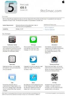 iOS 5: Offizielles Cheat-Sheet für Apple-Angestellte
