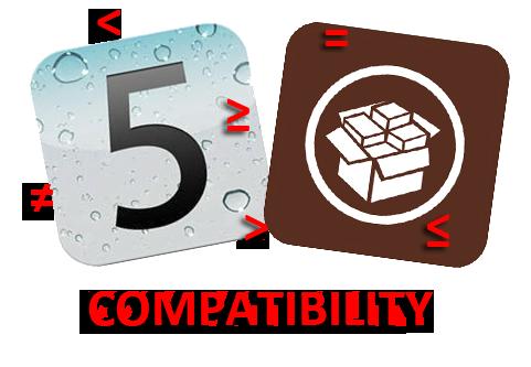 iOS 5 Kompatibilität von Cydia Tweaks