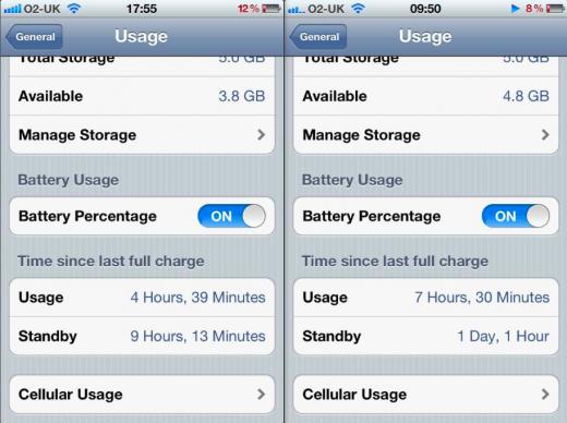 Batterie-Vergleich: Screenshots des selben iPhones vor (links) und nach (rechts) Deaktivieren der automatischen Zeitzonen-Einstellung
