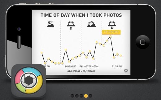 Infografik: Wo, wie und wann werden iPhone Fotos geschossen?