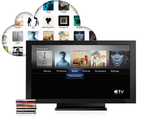 Gerücht: Apple arbeitet an 42-Zoll HDTV, hat Probleme mit Lizenzdeals