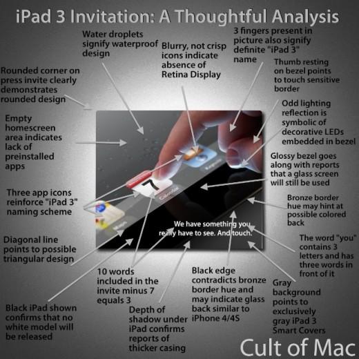 Cult of Mac: 17 Andeutungen auf Apple's Einladung zum iPad 3 Event