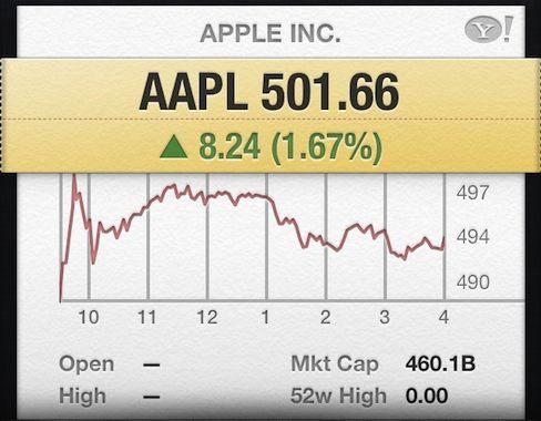 Rekord: Apple-Aktien erstmals über 500 $