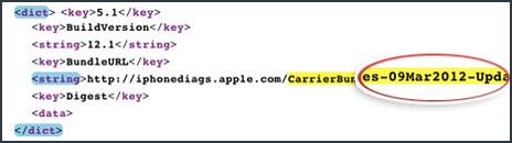 iOS 5.1: Nächtes iOS-Update bis zum 9. März 2012?