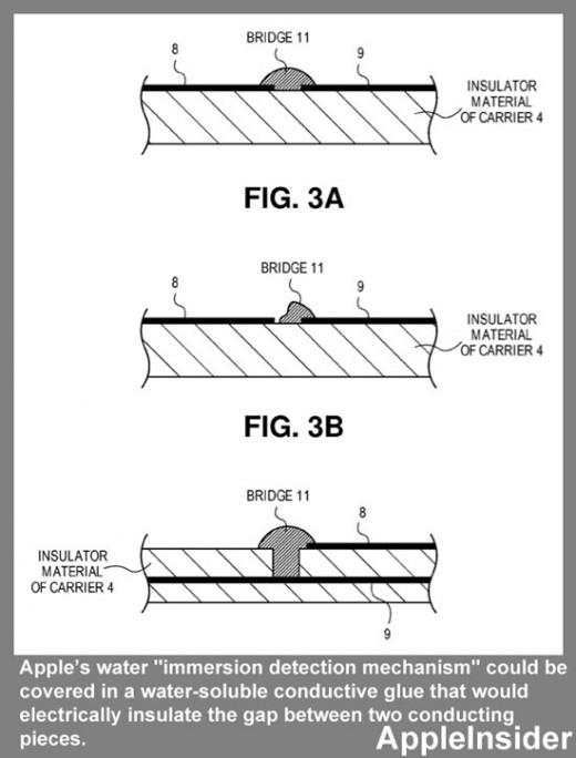Patent: iPhone 5 & Co. mit neuen Indikatoren gegen Wasserschaden?