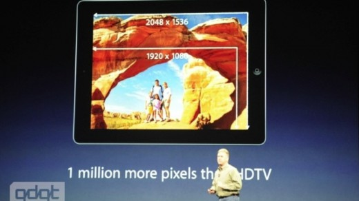 iPad 3 mit Retina Display: 1 Million Pixel mehr als HDTV!