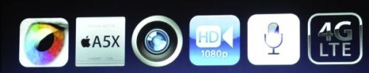 Alle Infos zum iPad 3