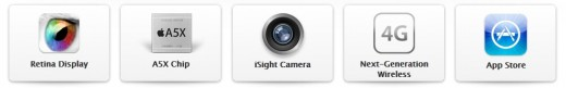 Die wichtigsten Features des neuen iPad (3. Gen.)