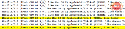 iPad 3: Vielleicht sogar mit iOS 6?