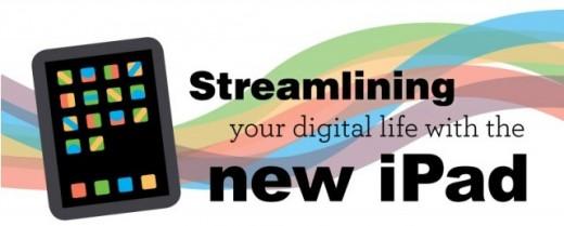 Infografik: Eines für alles - das neue iPad (3. Gen.)