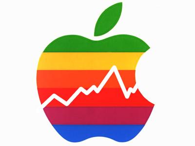 Apple: Finanzdienstleister BTIG empfiehlt Erwartungen zu senken
