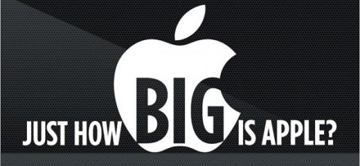 Infografik: Wie groß ist Apple wirklich?