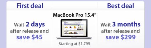 Preistrends: Wann ist der beste Zeitpunkt, einen neuen Mac zu kaufen?