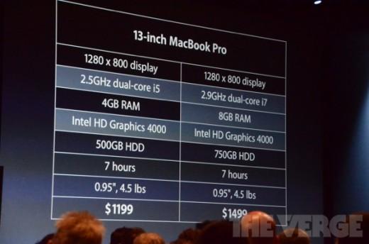 WWDC 2012: MacBook Pro bekommt Update