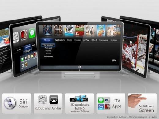 Apple iTV: Hersteller bilden Allianz