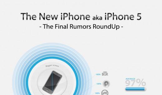 iPhone 5: Alle wichtigen Gerüchte in einer Infografik