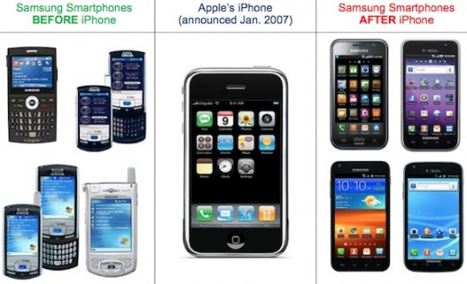 Apple vs. Samsung: iPhone-Design ist kopiert