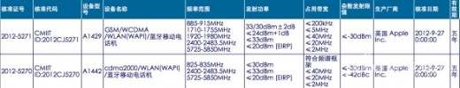 iPhone 5: China-Release steht kurz bevor