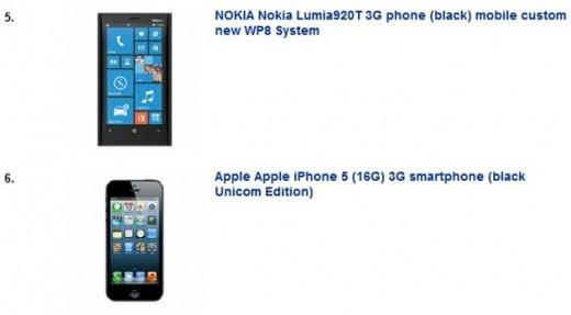 iPhone 5 vs. Lumia 920: Nokia gewinnt in China