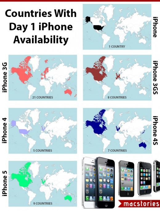 iPhone Launch-Statistik: Wo kam das Device wann?